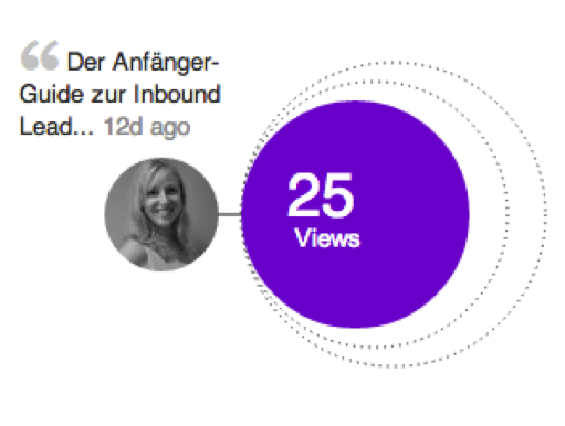 shared-content-linkedin