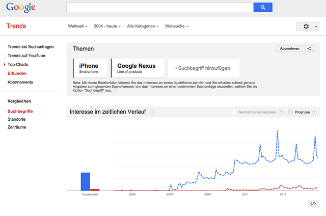 google_trends-1