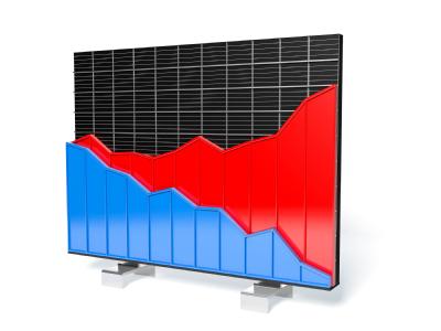 Line_graphs-charts