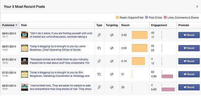 facebook.insights