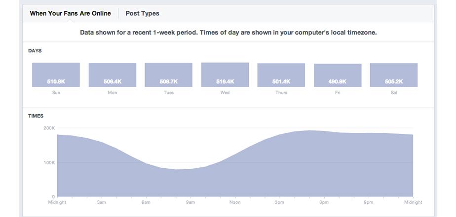 facebook.insights2