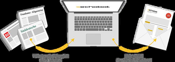 echobot4