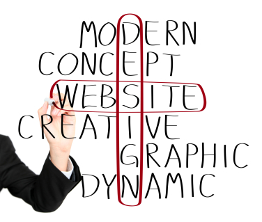 Warum Webseiten für Besucher und nicht für Suchmaschinen optimiert sein sollten
