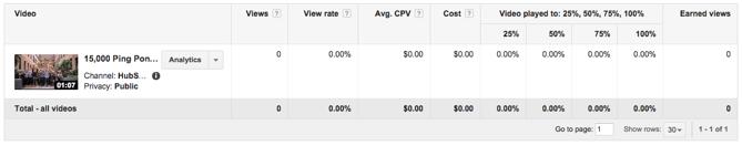 views-metrics