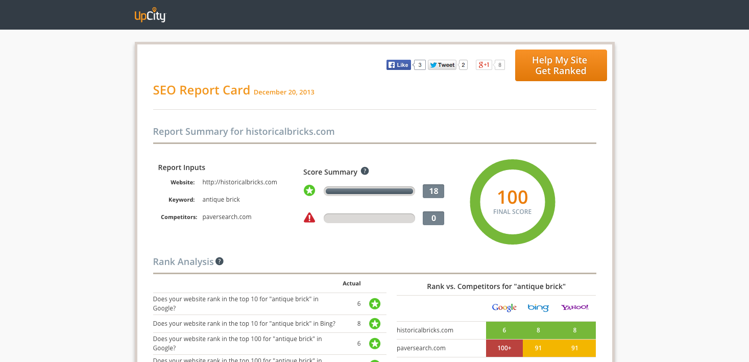 HubSpot Inbound-Marketing – Kostenlose SEO-Tools – SEO Report Card