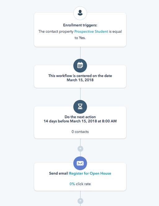 Eventeinladung-Workflow-HubSpot