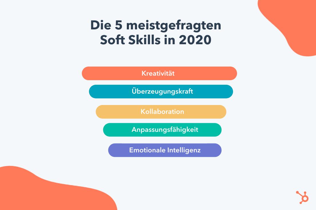 Die gefragtesten Soft Skills 2020