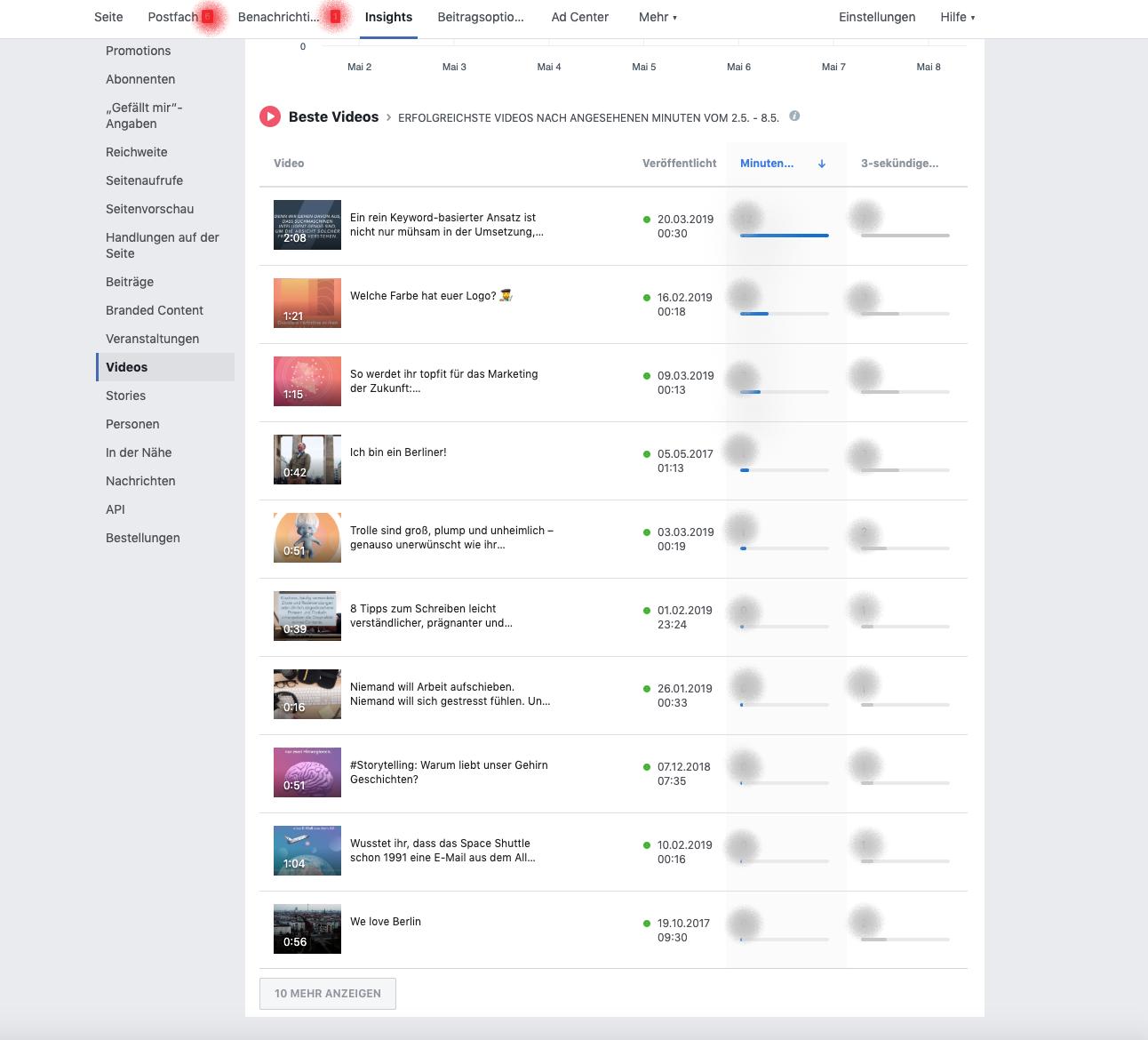HubSpotFacebook-Insights-Videos