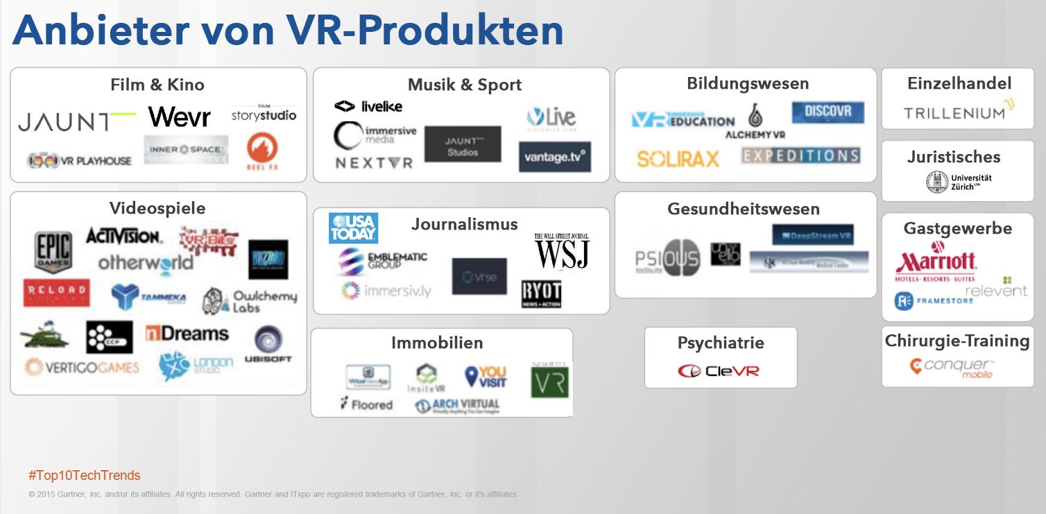 HubSpot-Aufstrebende-Technologien-VR-Anbieter
