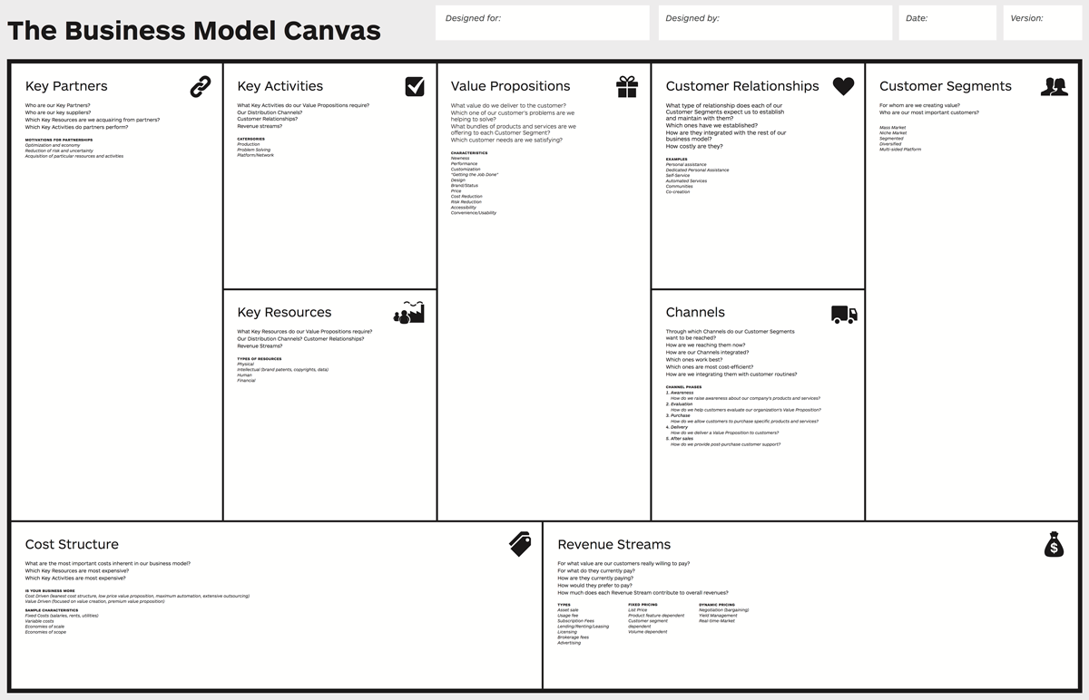 Business_Model_Canvas-1