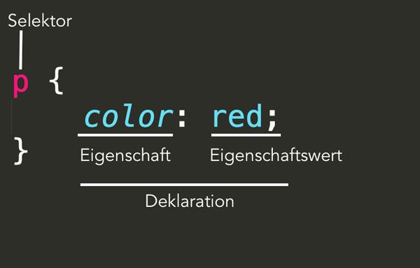 CSS-grundlagen-eigenschaften-selektor