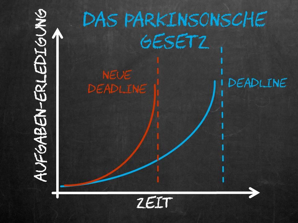 Das-Parkinsonsche-Gesetz
