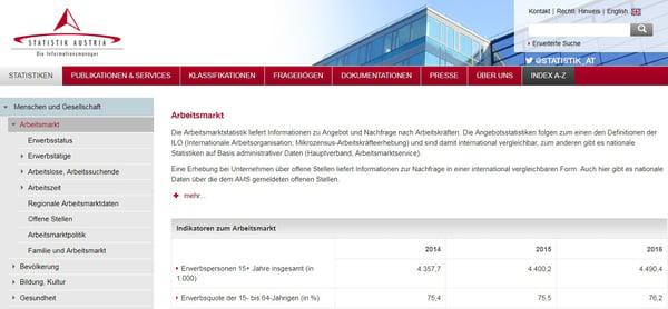 Ressourcen für Datenvisualisierung – STATISTIK AUSTRIA