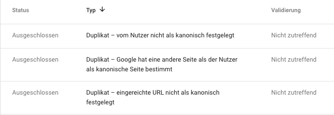 Duplicate-content-seiten-typen-in-search-console