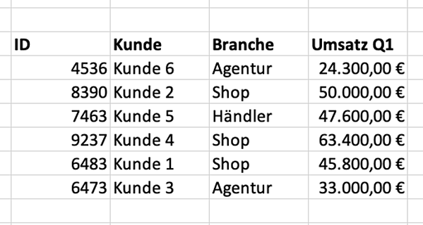 Excel SVERWEIS Quartalsumsatz