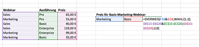 Excel SVERWEIS WAHL-Funktion