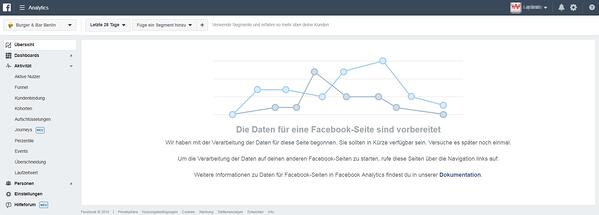 Analytics im Facebook Business Manager