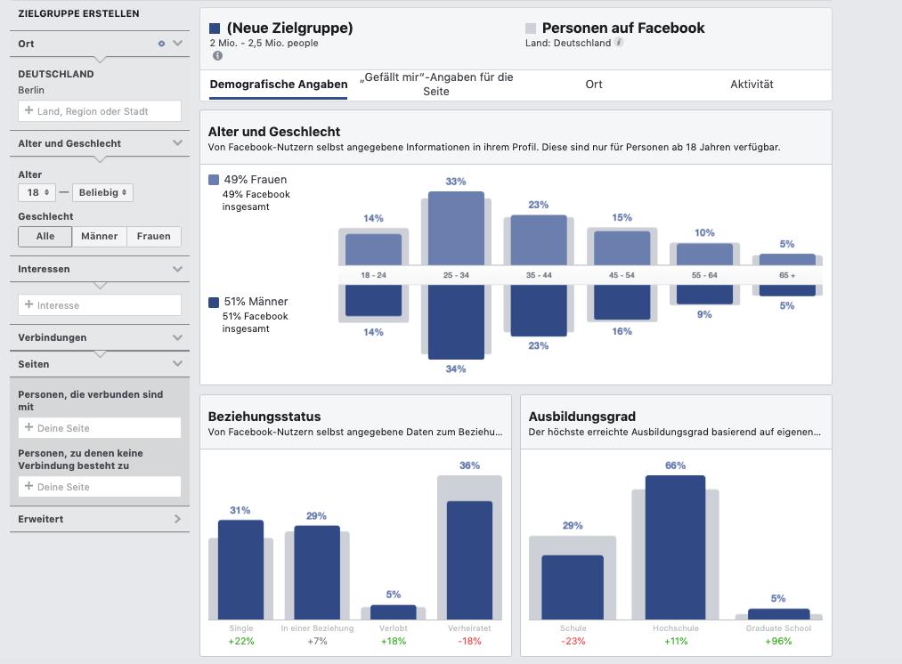Facebook-audience-insights-einstieg
