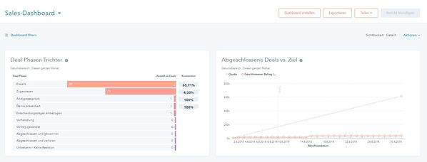 HubSpot-CRM-Sales-Dashboard