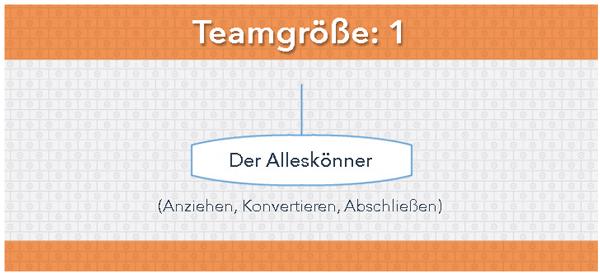 HubSpot-Content-Marketing-Team-1