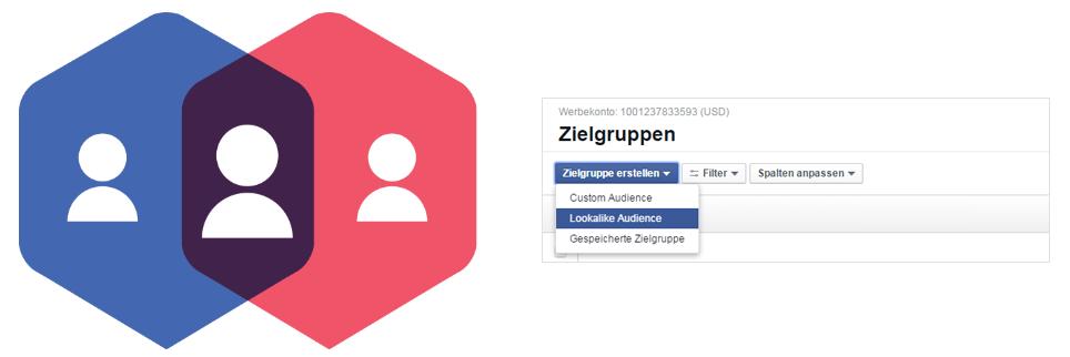 HubSpot - Facebook-Anzeigen in 2017 - Lookalike Audiences