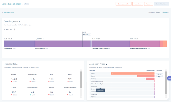 HubSpot-Sales-Dashboard