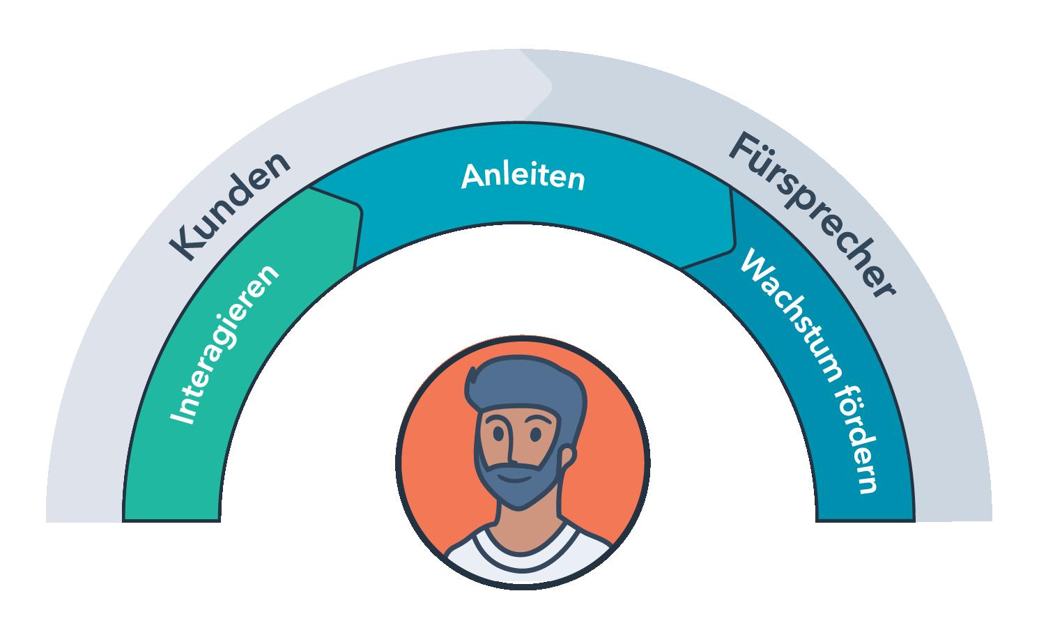Image6-SHDACH_service framework