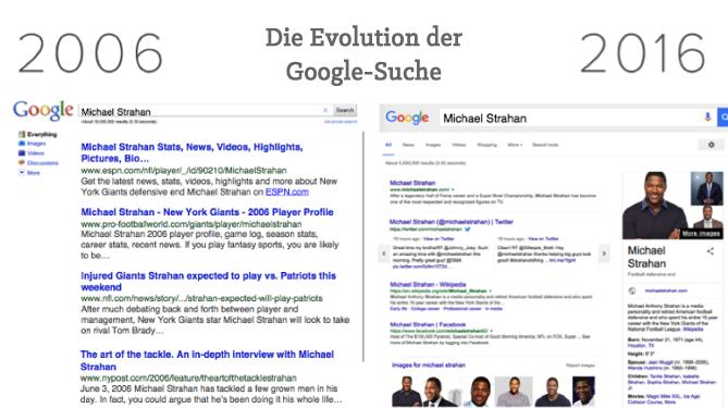 Inbound-Marketing - Die Evolution der Google-Suche