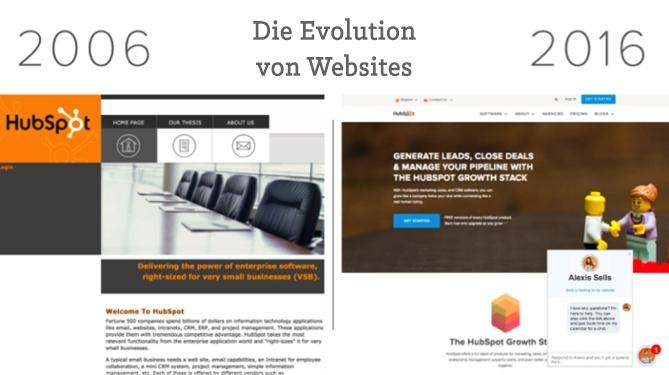 Inbound-Marketing - Die Evolution von Websites