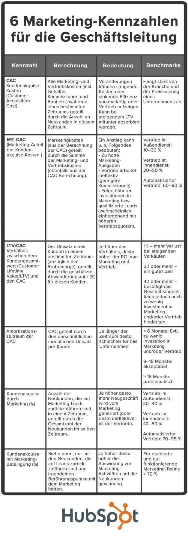 Groß Freier Lebenslauf Spickzettel Bilder - Entry Level Resume ...