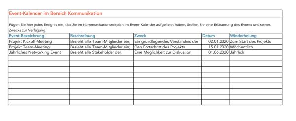 Vorlage Kommunikationsmatrix Blog Der Losungsfabrik