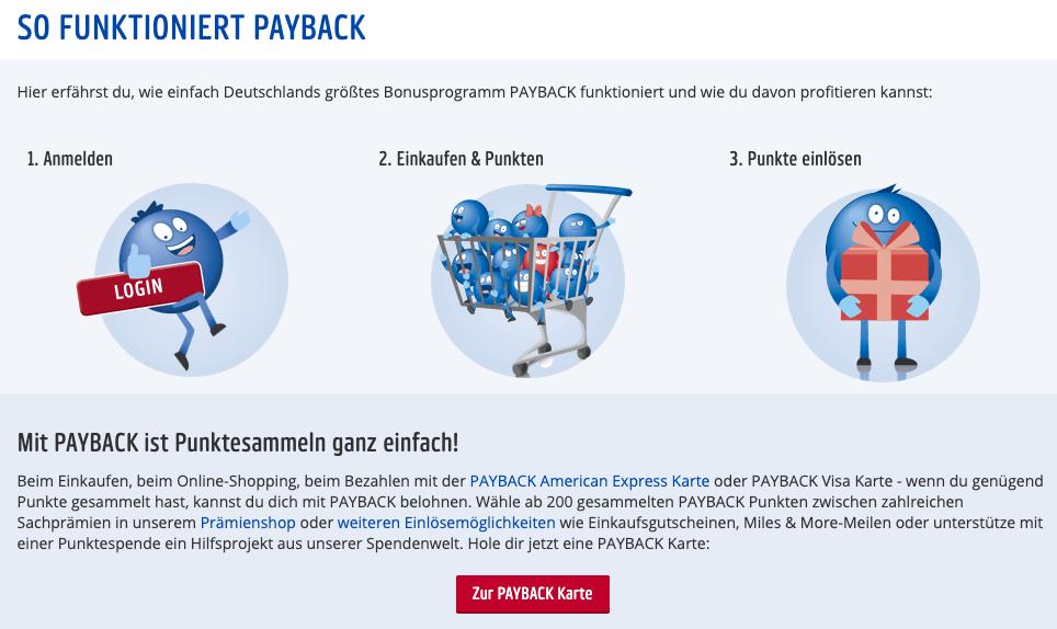 Kundenbindung durch Payback-Programm