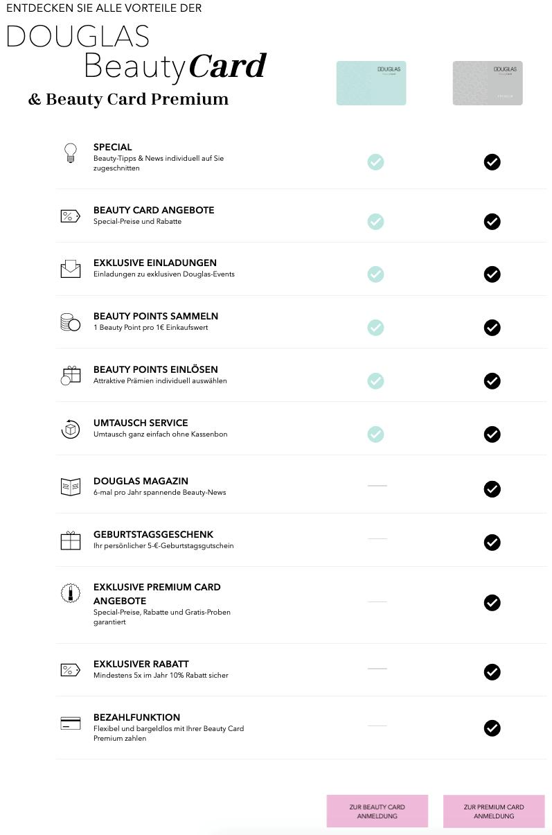 Kundenbindungsprgramm der Douglas-Kette