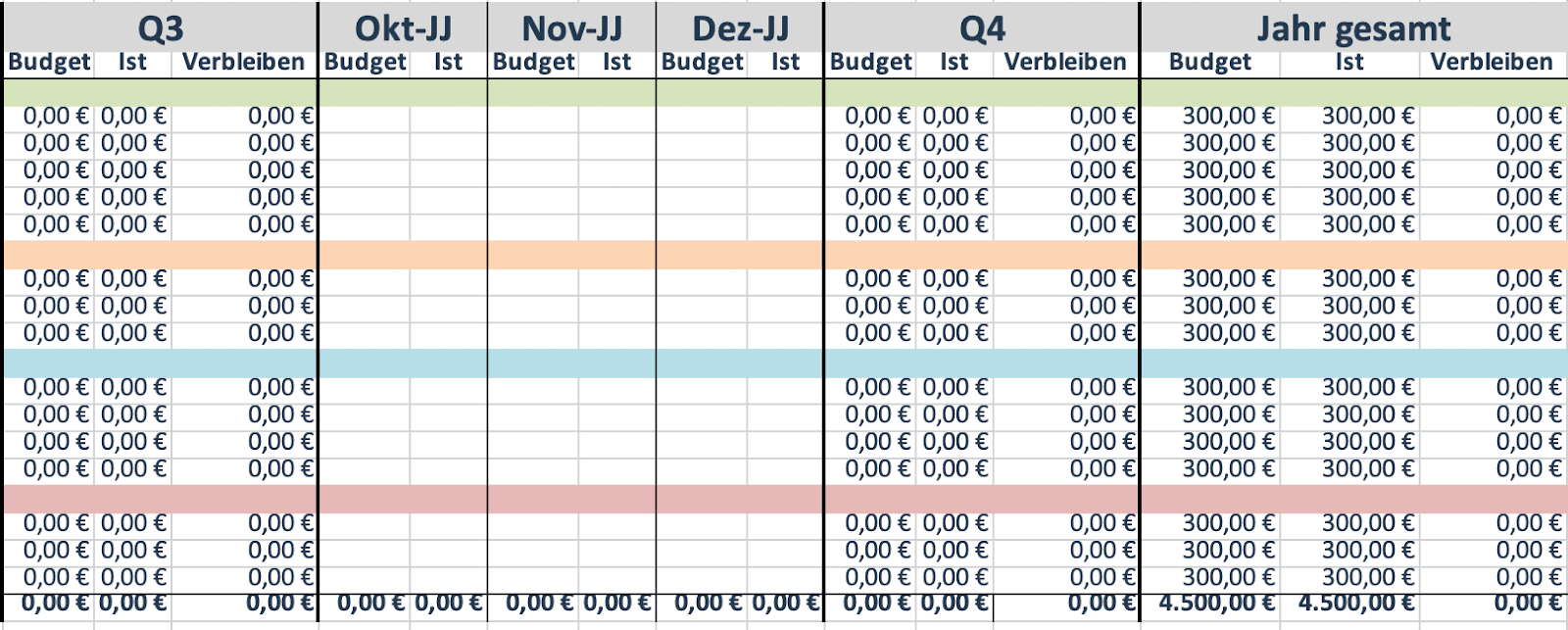 Marketingbudget Vorlage nach Quartal Excel Tabelle