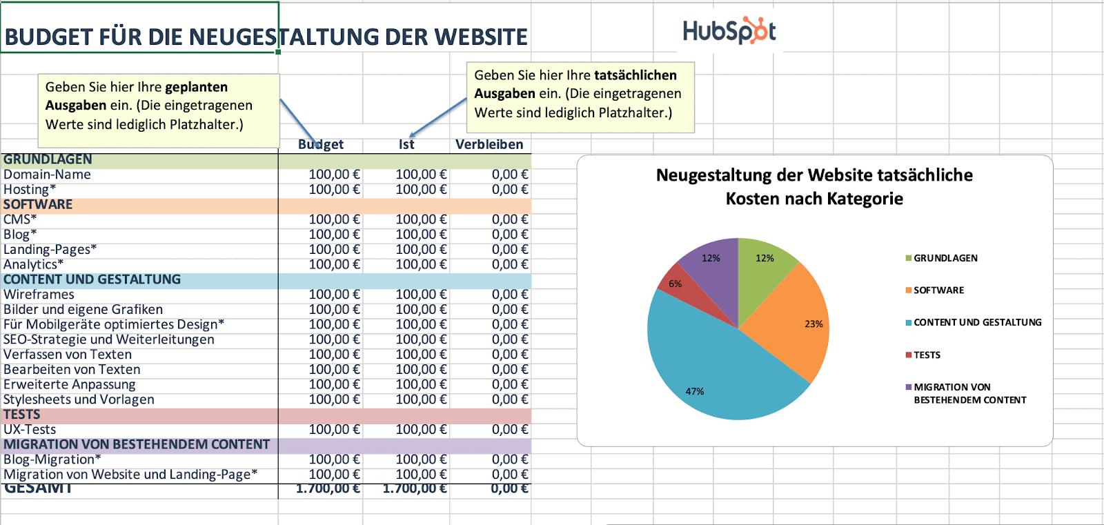 Marketingbudget Vorlage für Webseite Excel Tabelle
