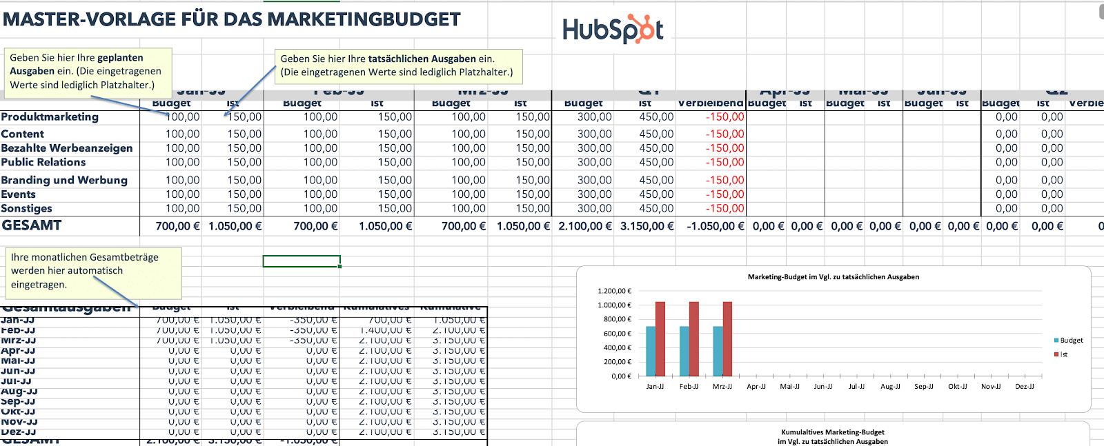 Marketingbudget Vorlage für das komplette Budget Excel Tabelle