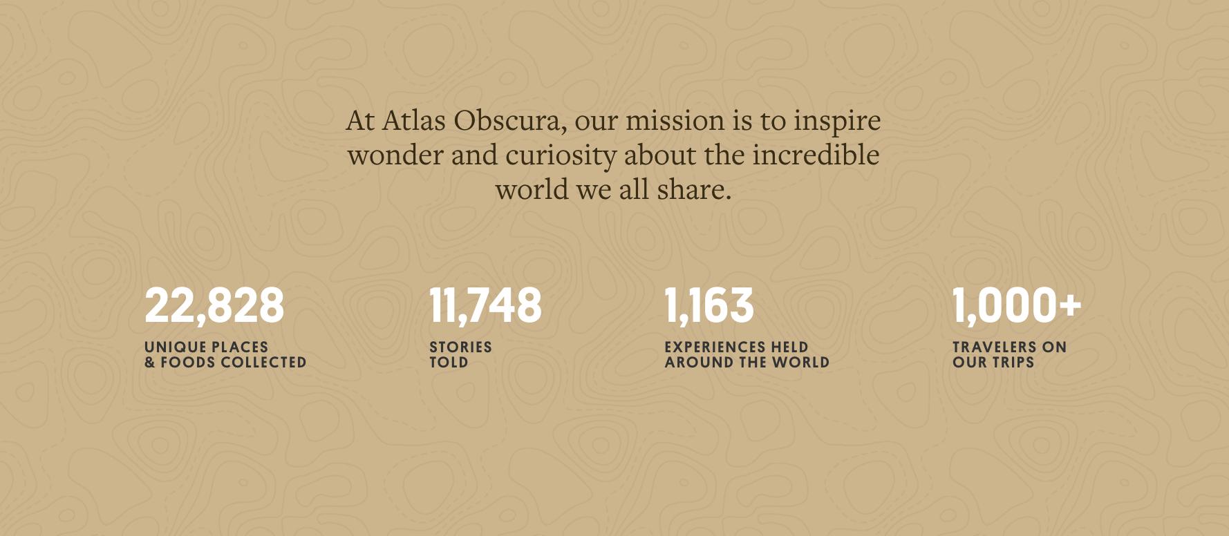 Optimize_Über-uns-Seiten-AtlasObscura