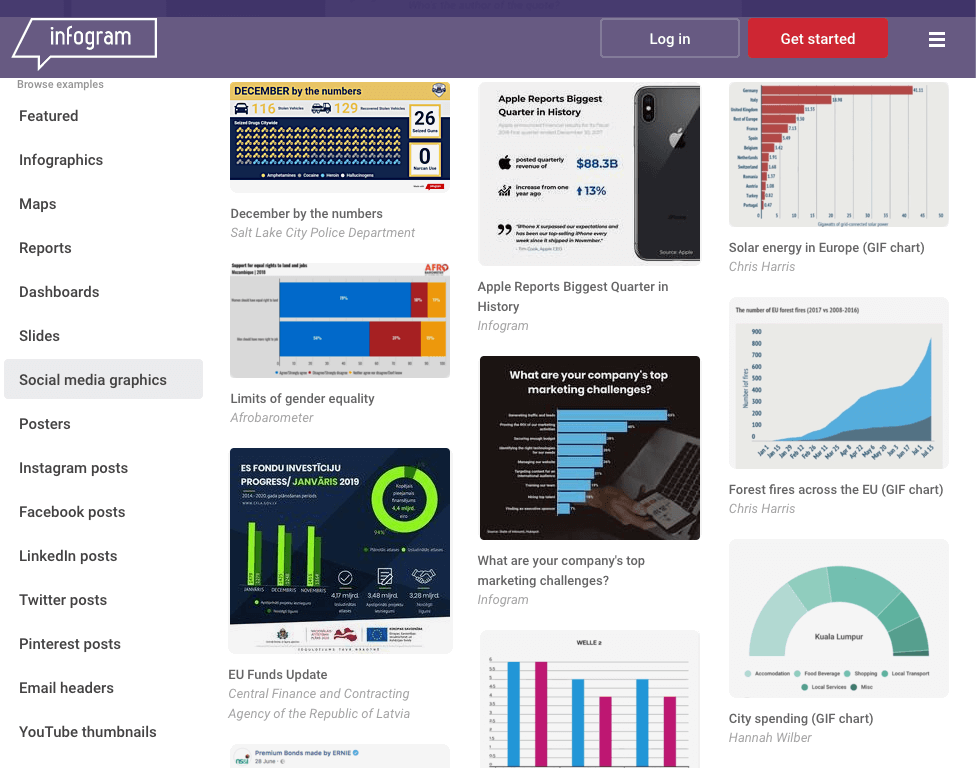 Infogram-infografik-beispiele