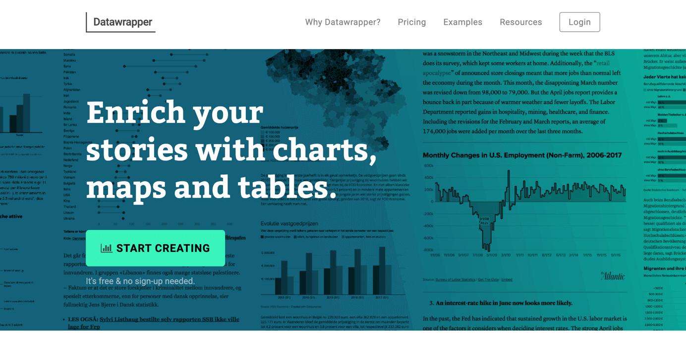 infografik mit Datawrapper erstellen