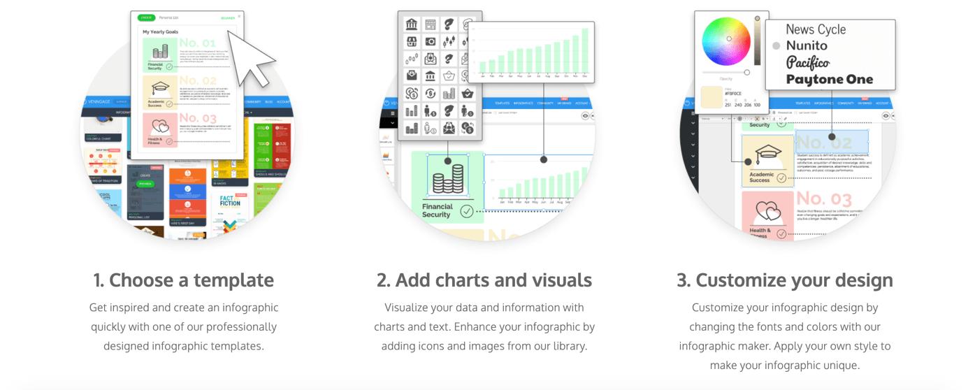 Veengage Infografiken