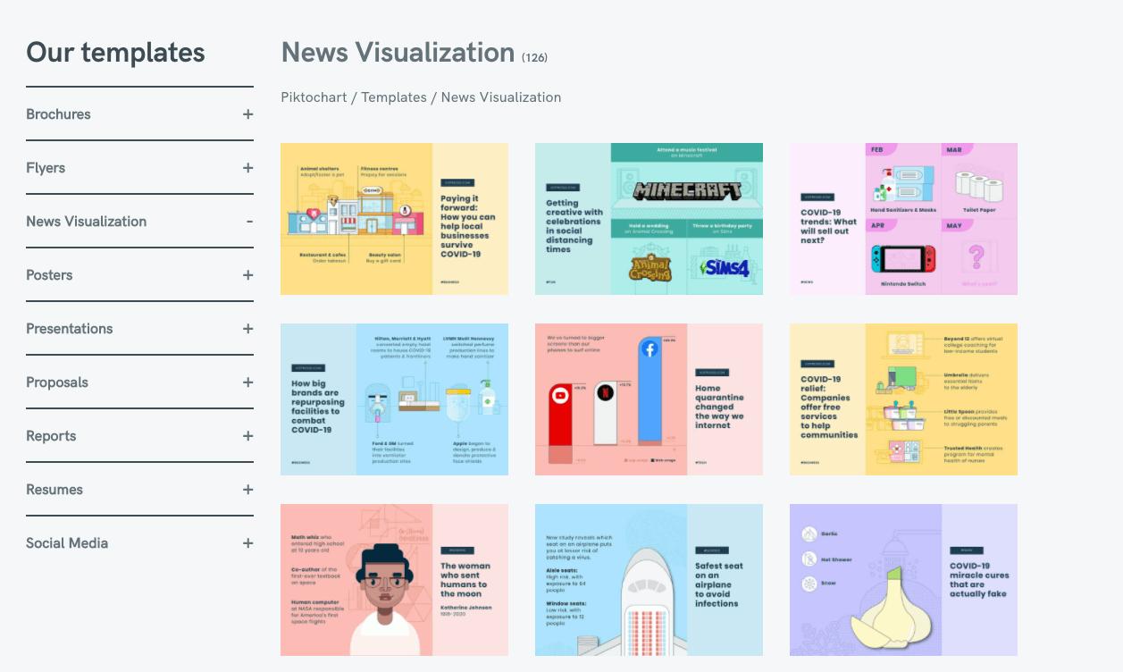 piktochart-infografiken