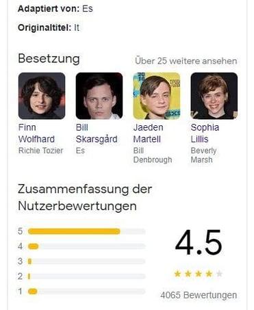 Optimize_Knowledge-Graph-für den film ES darsteller und bewertungen