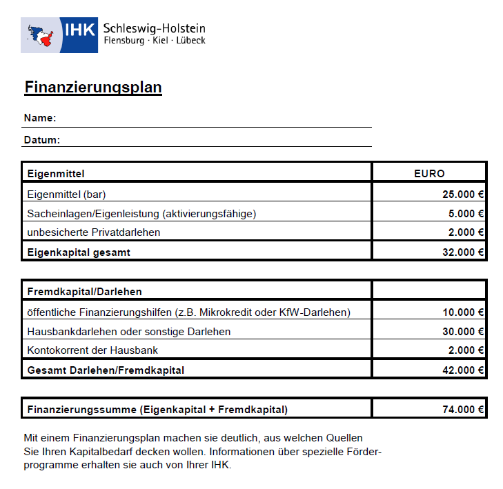 beispielrechnung finanzierungsplan