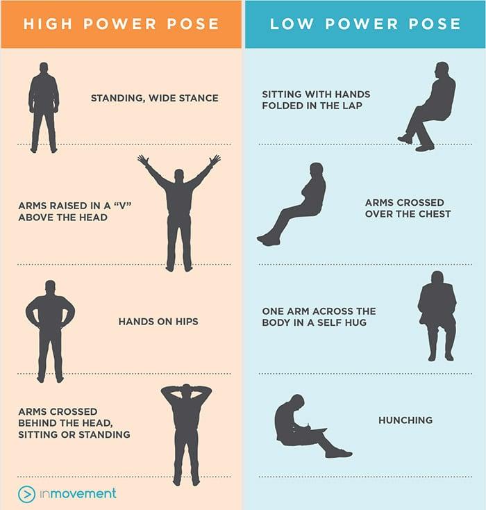 PowerPoses high und low