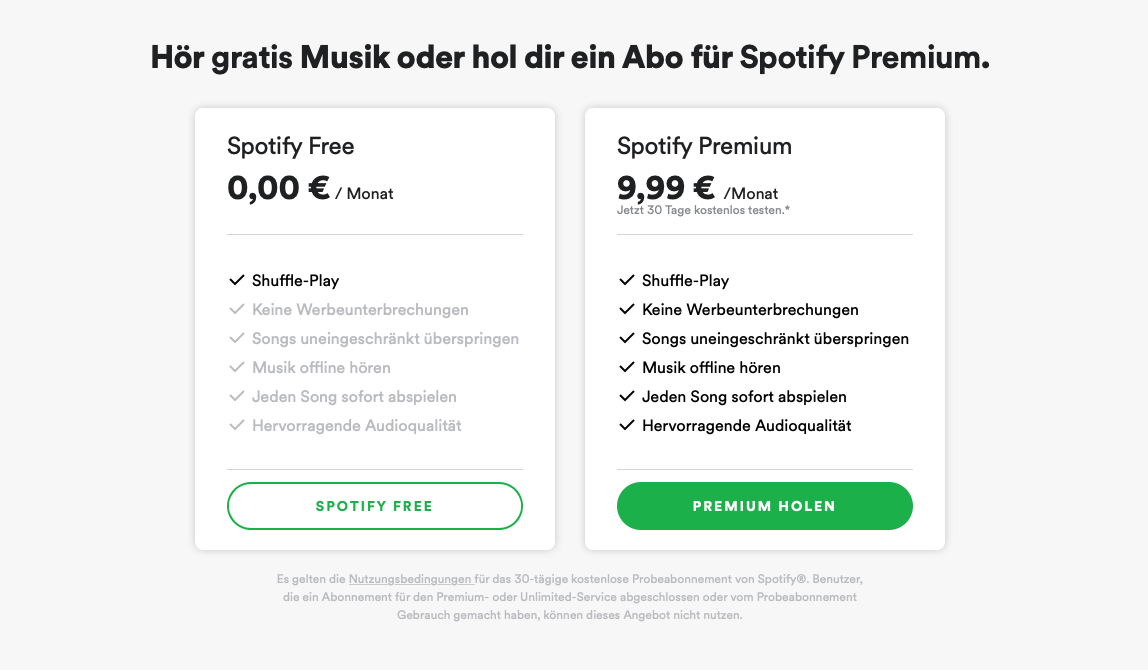 Spotify-Marketing-Preise