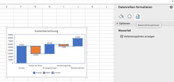 Wasserfalldiagramm mit Excel diagrammfluss