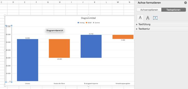 Wasserfalldiagramm mit Excel 9