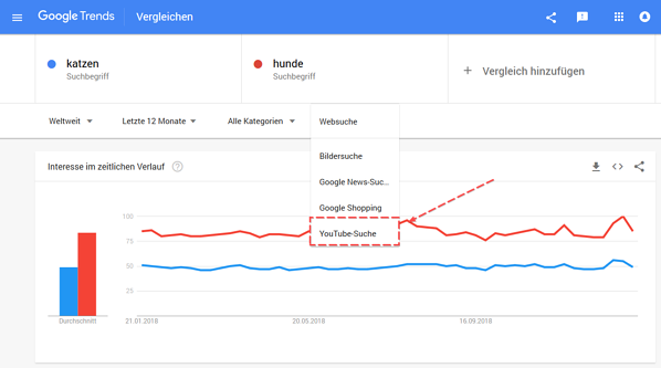 HubSpot-YouTube-Funktionen-Tipps-Tricks-27-Google-Trends-YouTube-Suche