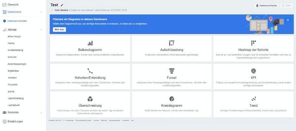facebook-analytics-test
