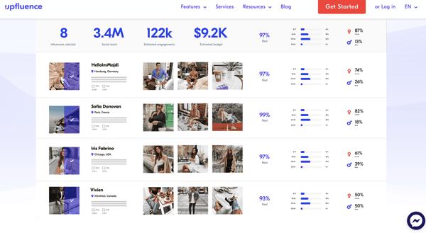 influencer-marketing-plattform-upfluence
